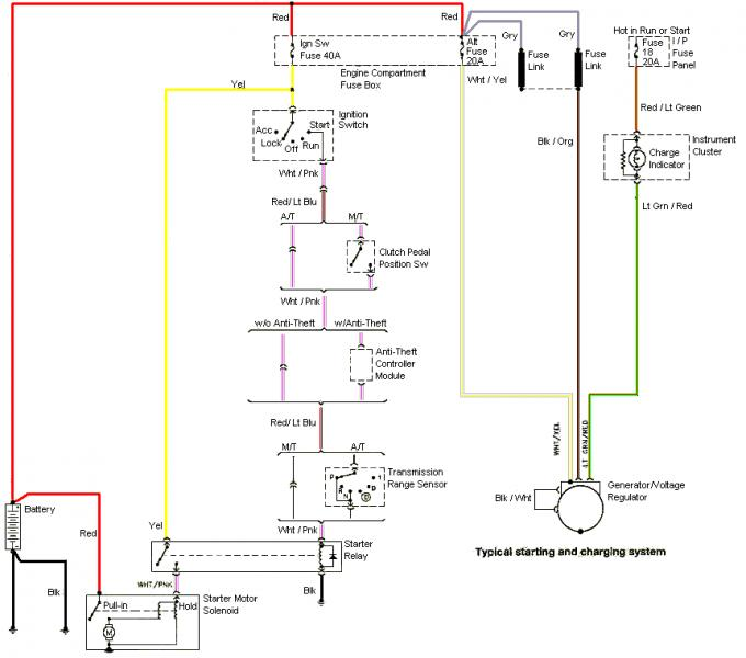 95 Mustang Gt Wiring Harness Wiring Diagram