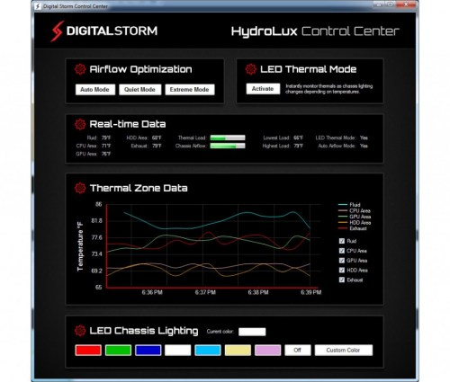 Digital Storm Unveils HydroLux - The New Standard in PC Cooling