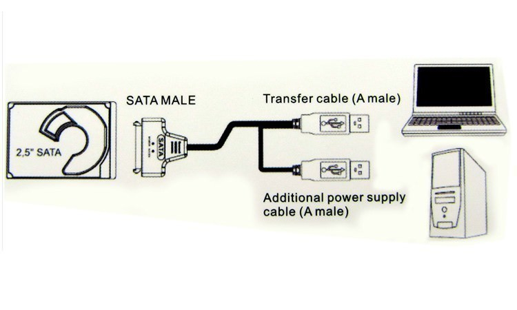 Sata Drive Wire Diagram Index listing of wiring diagrams