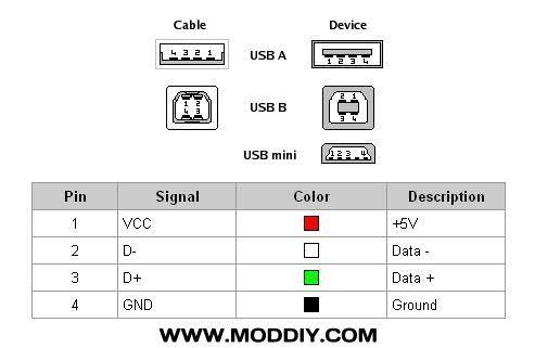 Micro B Usb Wiring Diagram manual guide wiring diagram