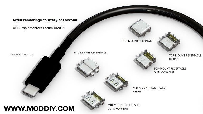 Wiring Schematic For Usb To Vga Adapter Wiring Diagram