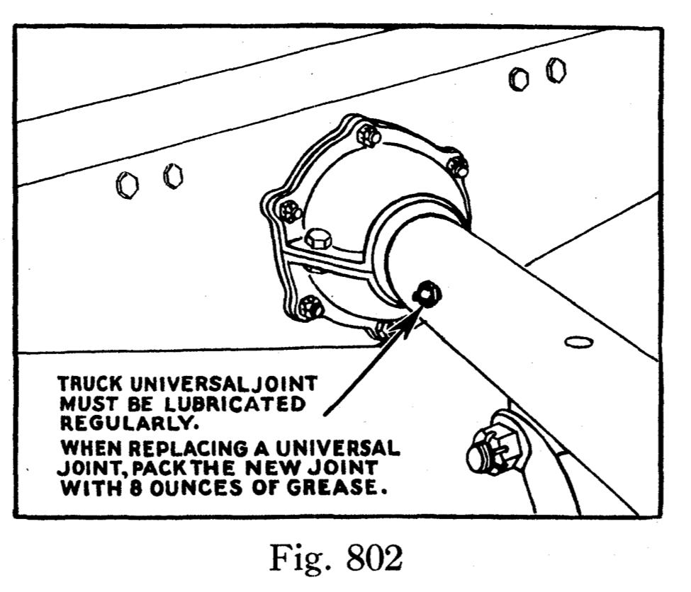 1923 t bucket wiring diagram autos post