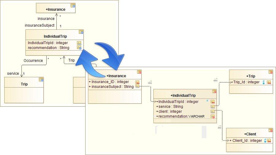Modeliosoft - Modelio SA for modeling enterprise data