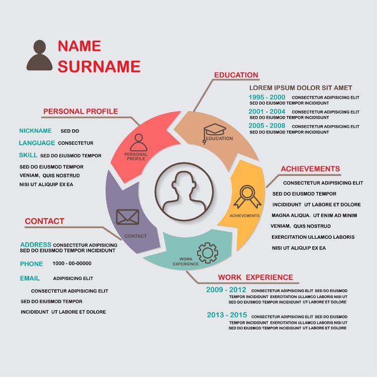 Currículum en PowerPoint Modelo de CV en PowerPoint Modelo