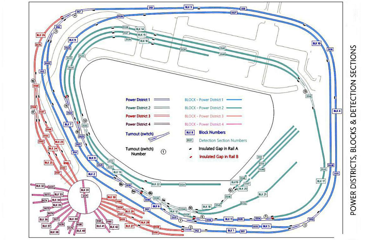 dcc model train wiring diagrams