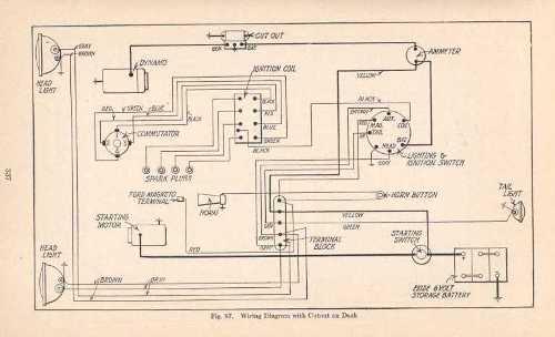 model t wire diagram