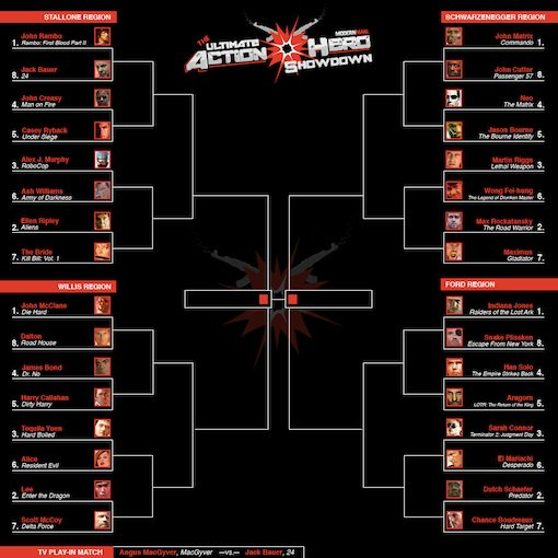 Ultimate Action-Hero Showdown: Full Bracket