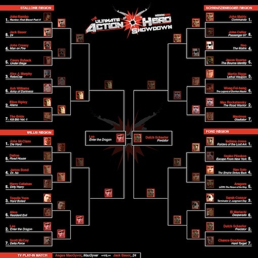 Ultimate Action-Hero bracket