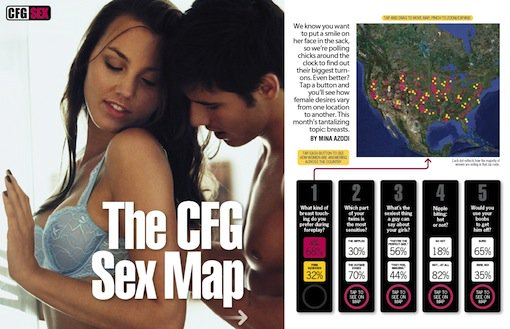 Cosmo for Guys