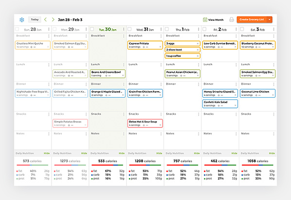 Modernmeal - Meal Planning for Culinary and Health Professionals