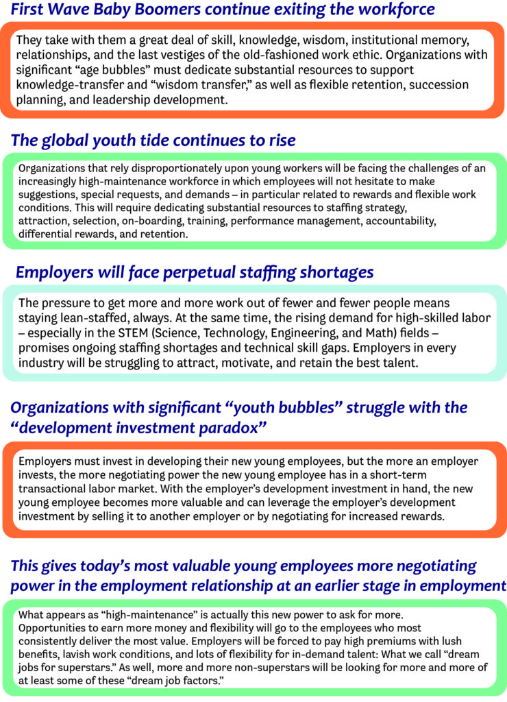 The Great Generational Shift \u2013 How Employees Are Changing Modern