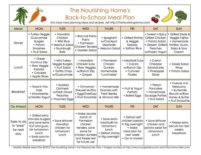 Five Tips for Creating Healthy Back-to-School Meal Plans - MOMables