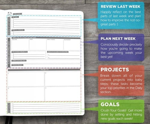 The Best Planners for Moms for 2018-2019! - MomOf6