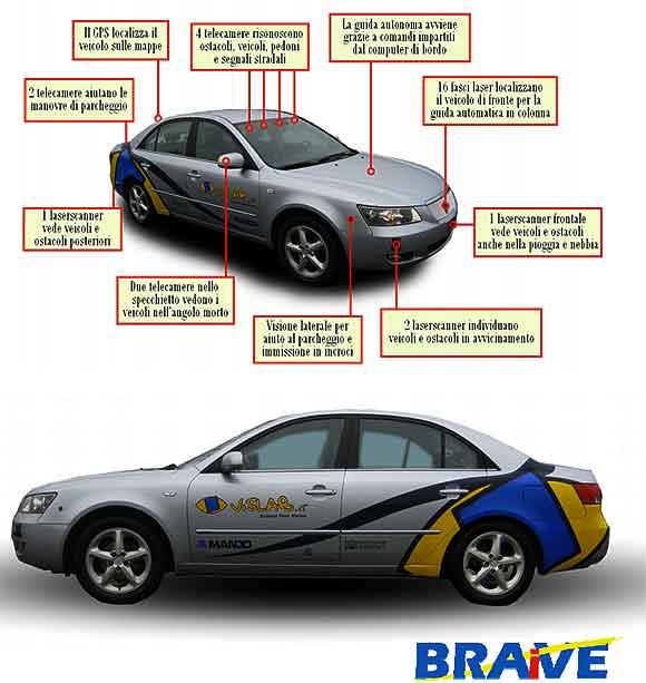veicolo BRAiVE senza guidatore