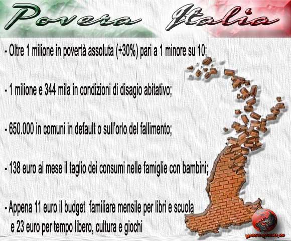 Italia-crisi-povertà