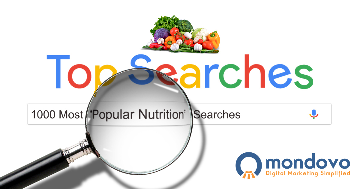 The Most Searched Nutrition Keywords On Google Mondovo
