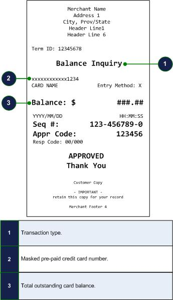 customer receipt - Kordurmoorddiner