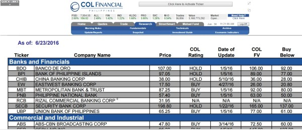 Money Girl Philippines - How to Invest in the Stock Market - COL Stock Recommendations