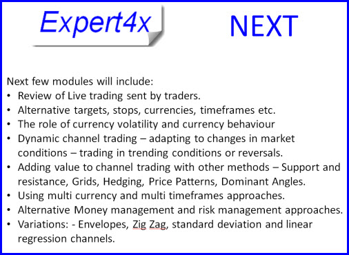 Forex day trading rules