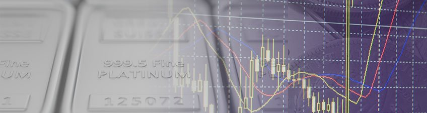Platinum Spot Price Live  Historical Chart Quotes in USD