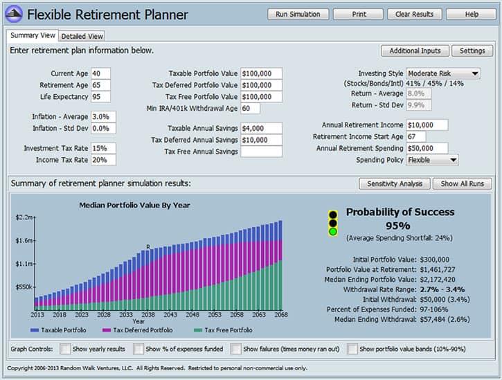 retirement withdrawal calculator