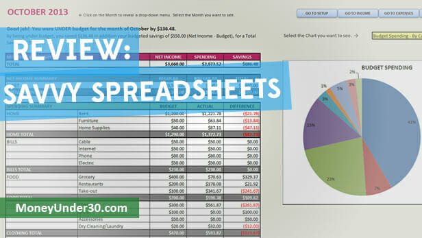 Savvy Spreadsheets Review An Easy Way To Budget With Excel
