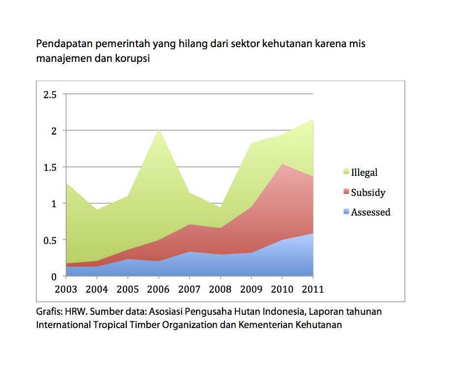 Contoh Artikel Tentang Ham Artikel Pendidikan Contoh Artikel Tentang Pendidikan Tentang Contoh Pelanggaran Ham Di Indonesia Yang Ada Di Belfendwebid