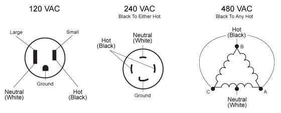 120v Plug Wiring Wiring Diagram 2019