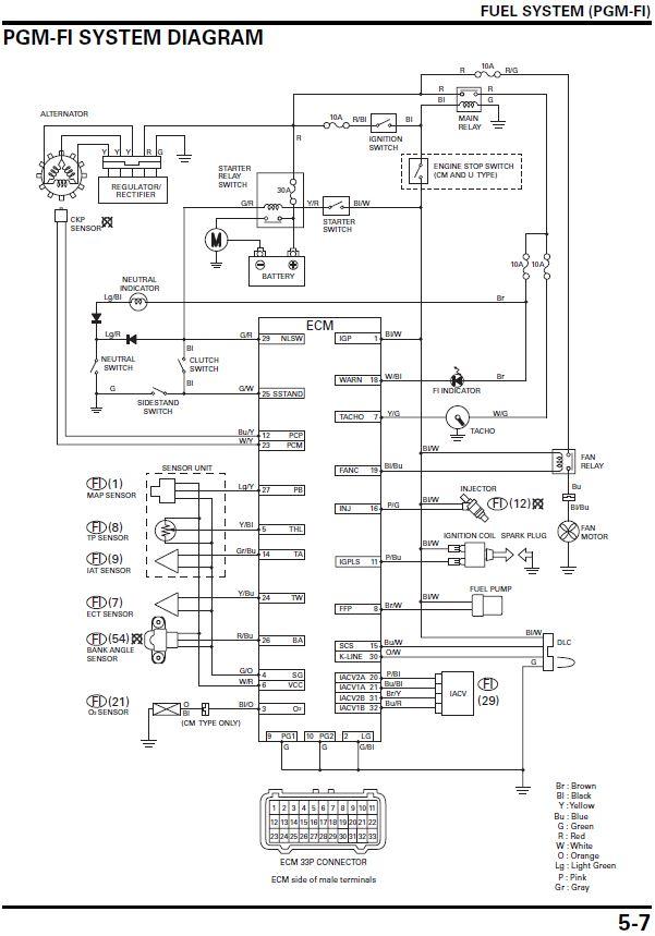[DIAGRAM_5LK]  Honda Cbr 150 Fi Wiring Diagram - Auto Electrical Wiring Diagram   Wiring Diagram Honda Pgm Fi      Wiring Diagram