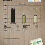 2011 Corn Yield Study-NZONEGL-HowardCo-IA1365187157358