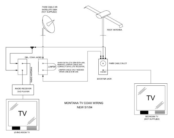 TV and Cable TV Wiring Diagram - Montana Owners Club - Keystone