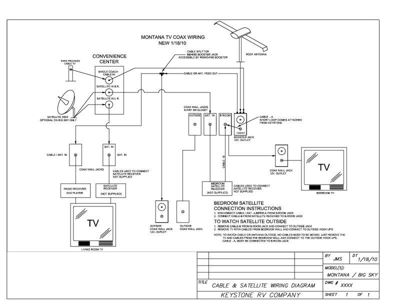 rv keystone montana wiring diagram
