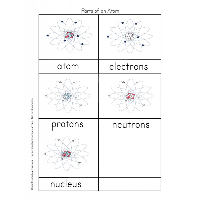 Parts of An Atom Cards