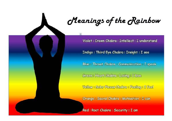 Rainbow Chakra Mindfullness