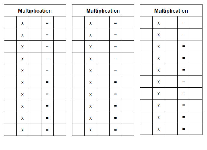 Multiplication tables - Stage 3 Sum Cards Blank Montessori