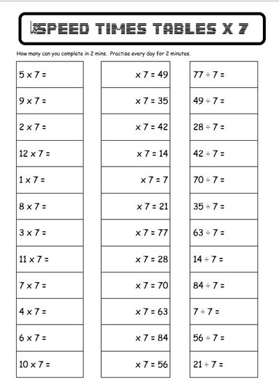 2 minute times tables x7