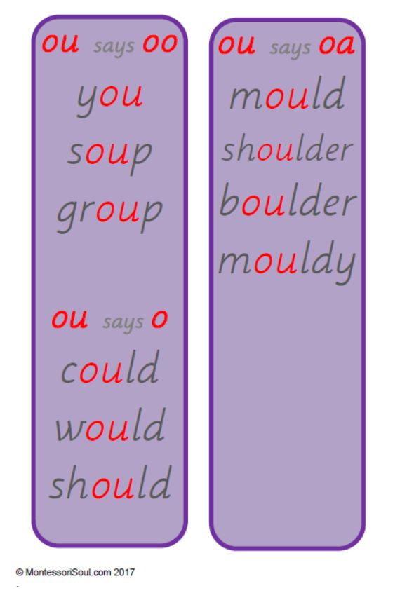 Reading list: Alternative pronunciation of ou