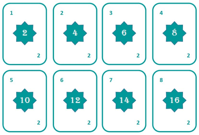 Times tables practise cards - 2 5 10 and 3