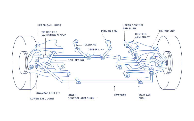 Vehicle Check Front End Assembly