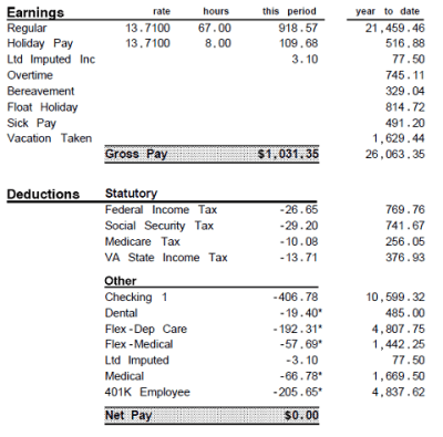 Your Paycheck: Tax Withholdings and Payroll Deductions Explained