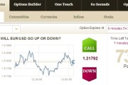What's Up with Binary Options?
