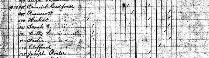 samuelredford1895