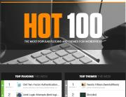 hot-100-wordpress