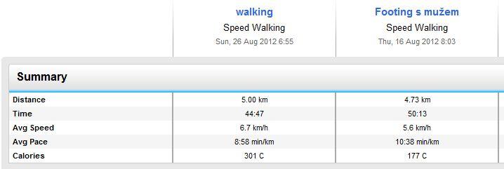 walking-walking