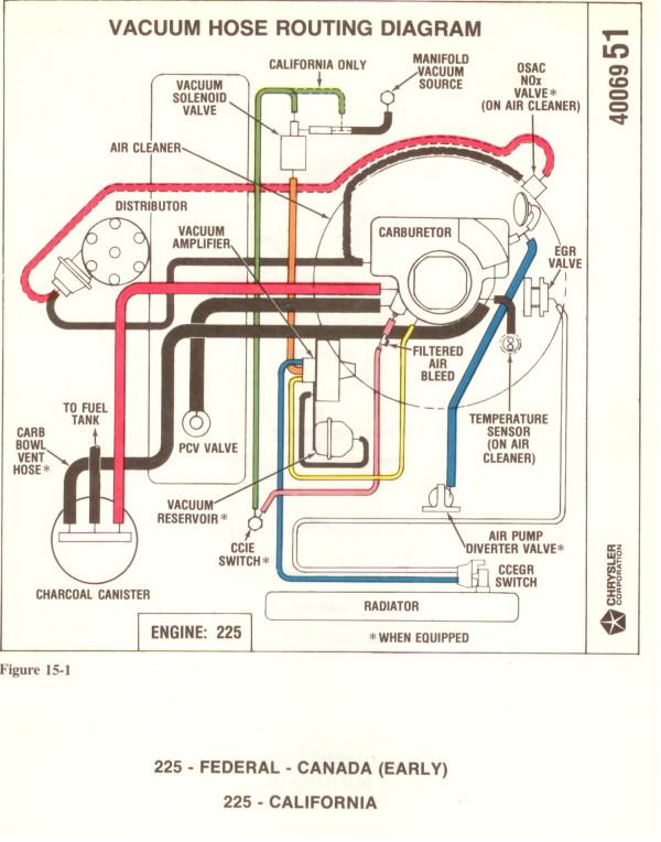 Ford Choke Wiring Diagram Wiring Diagrams