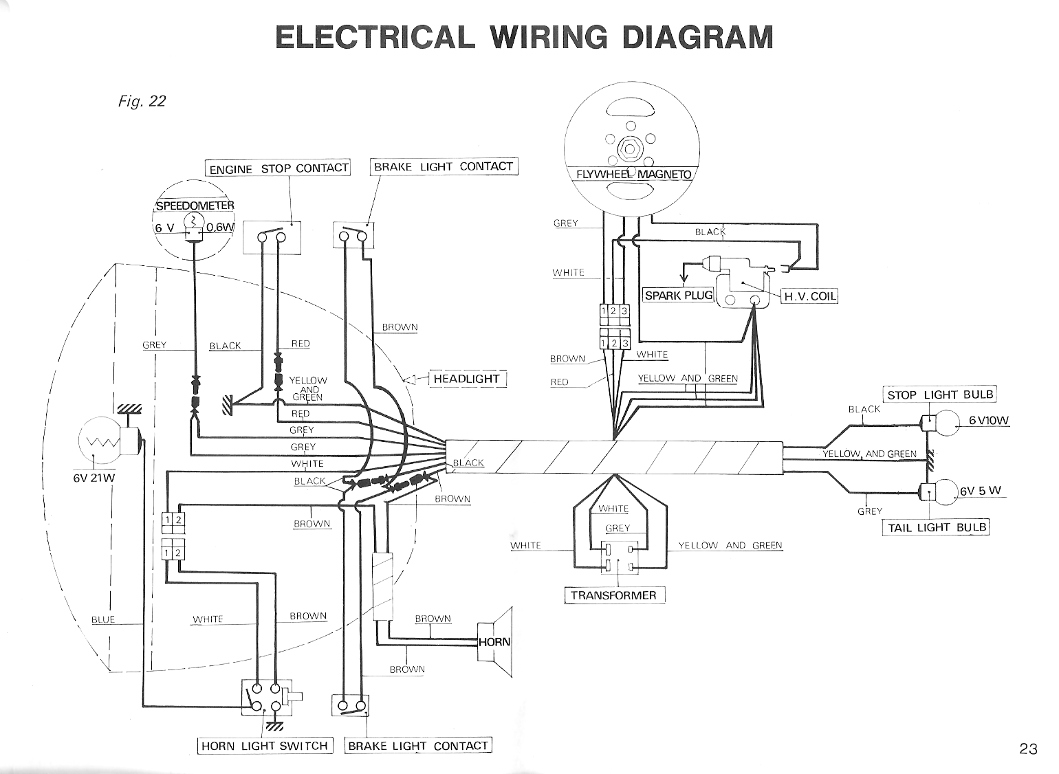 motobravo wiring diagrams