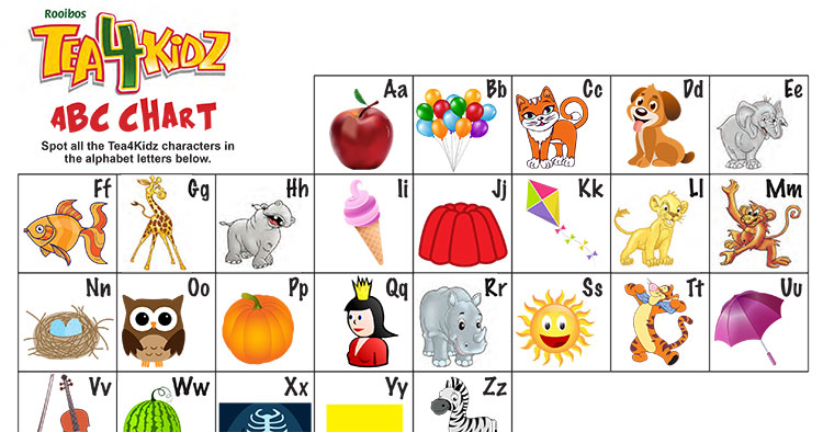 ABC Chart Game For Kids Download PDF
