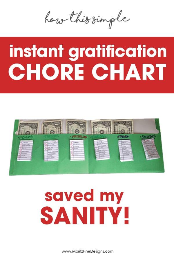 chore rotation chart - Selomdigitalsite