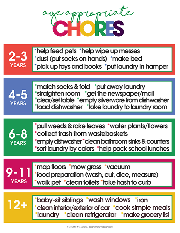 Instant Gratification Chore Charts Chore Charts That Make Kids and - sample chore chart
