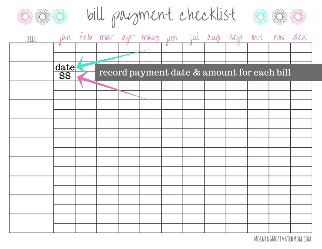 How Was The Calendar Created With A Non French Republican Calendar Wikipedia How To Organize Your Bills Morning Motivated Mom